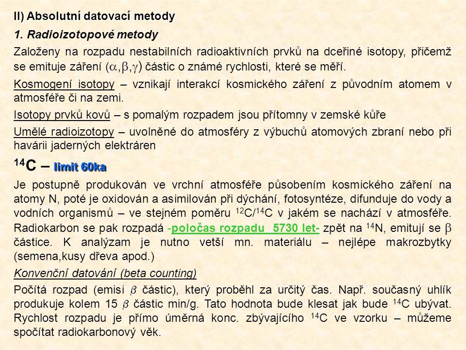 14C – limit 60ka II) Absolutní datovací metody