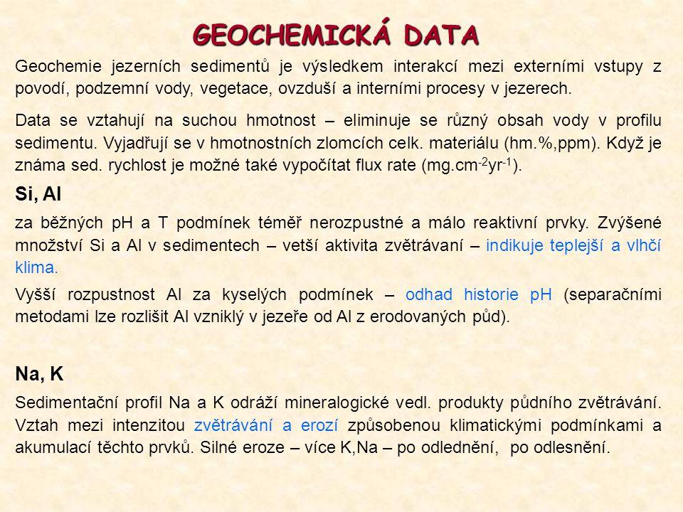 GEOCHEMICKÁ DATA Si, Al Na, K