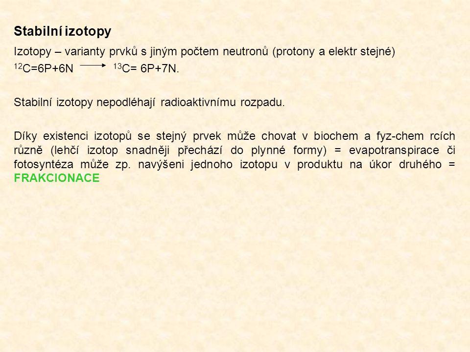 Stabilní izotopy Izotopy – varianty prvků s jiným počtem neutronů (protony a elektr stejné) 12C=6P+6N 13C= 6P+7N.
