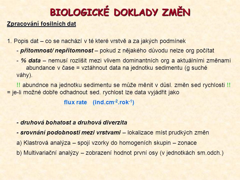 BIOLOGICKÉ DOKLADY ZMĚN