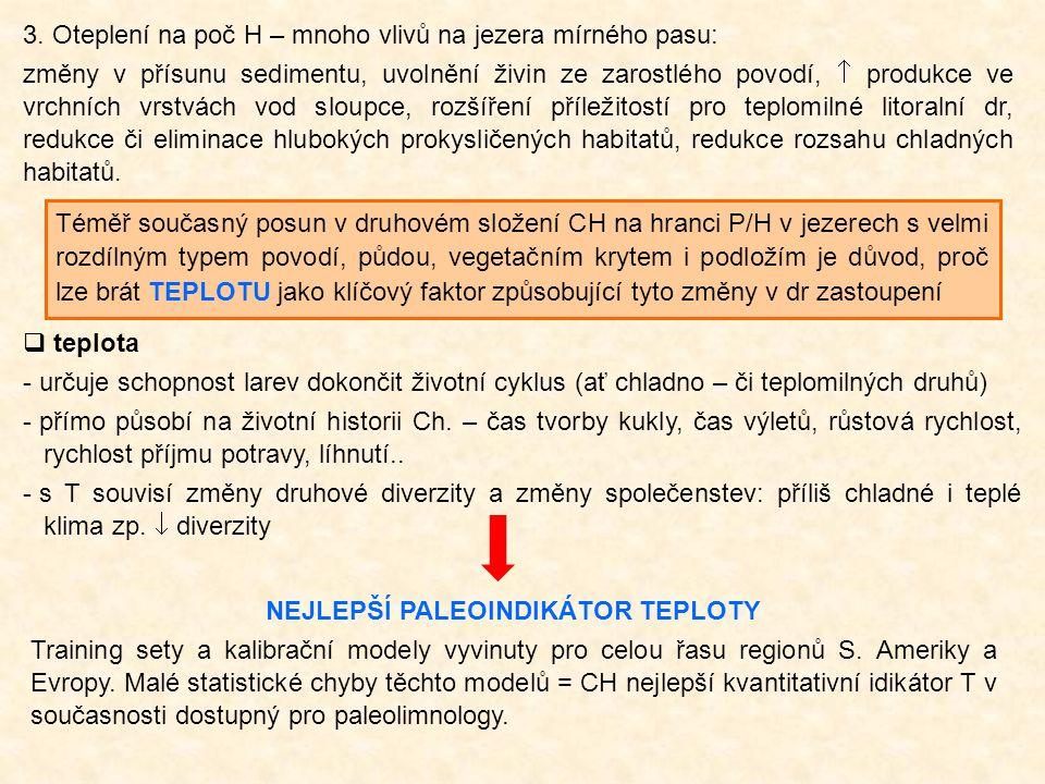 NEJLEPŠÍ PALEOINDIKÁTOR TEPLOTY