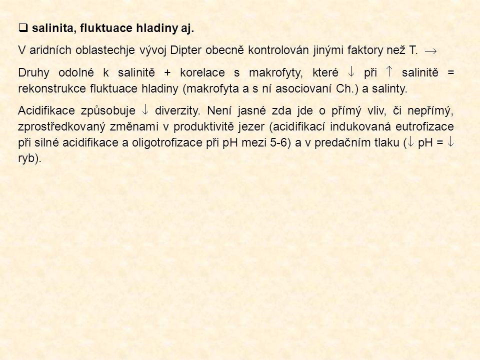 salinita, fluktuace hladiny aj.
