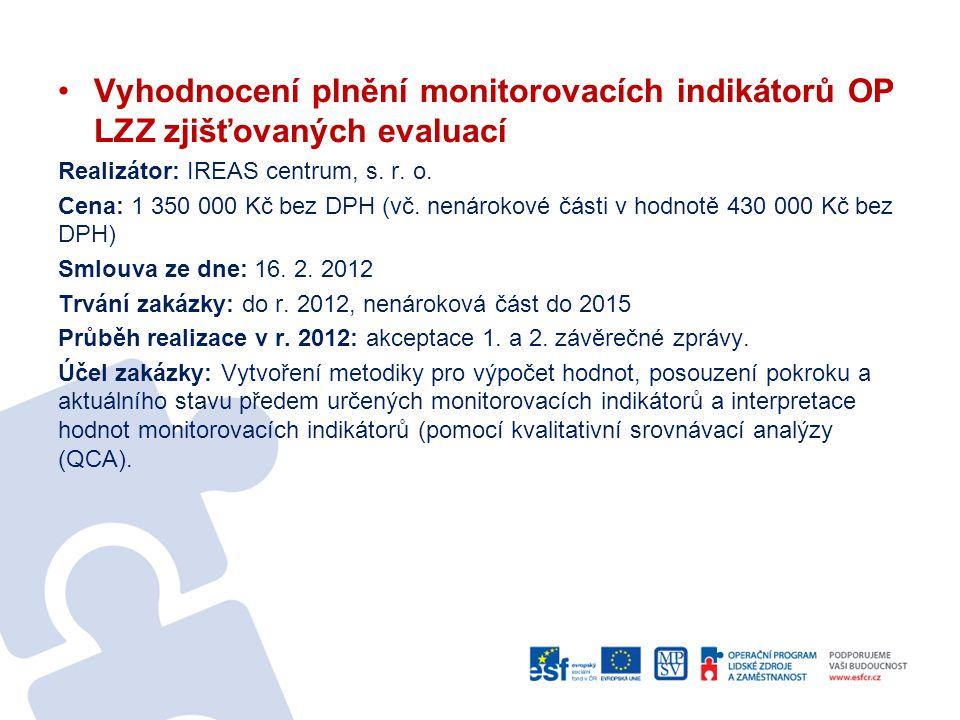 Vyhodnocení plnění monitorovacích indikátorů OP LZZ zjišťovaných evaluací