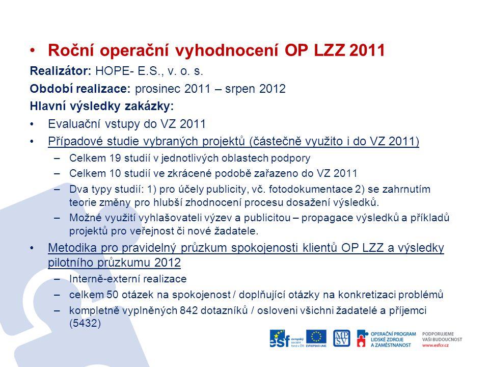 Roční operační vyhodnocení OP LZZ 2011