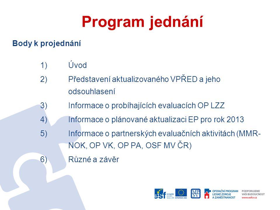 Program jednání Body k projednání 1) Úvod
