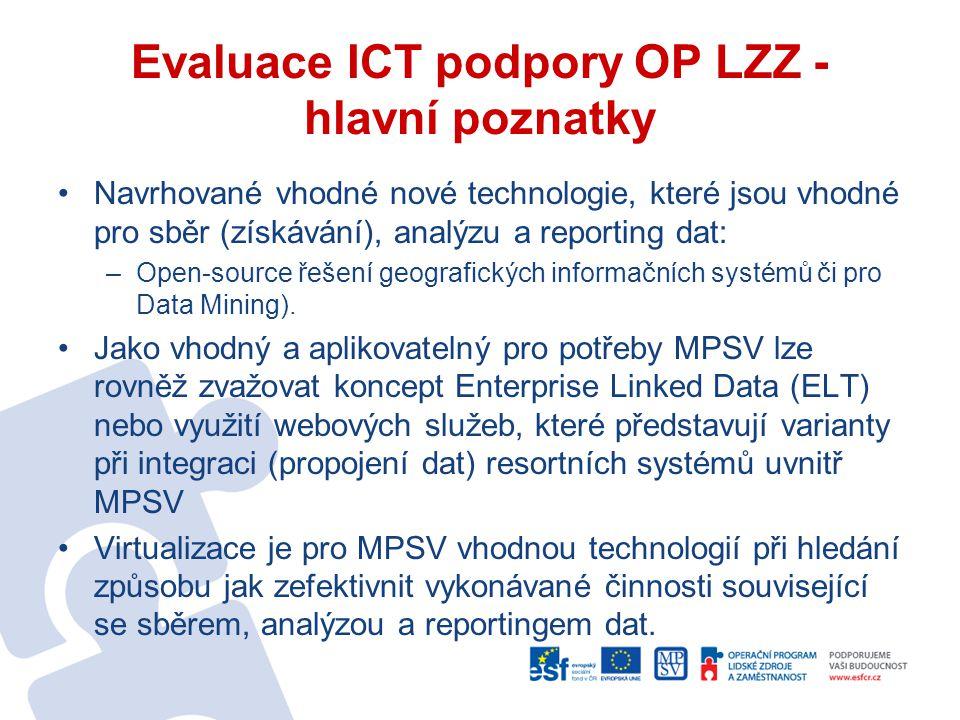 Evaluace ICT podpory OP LZZ - hlavní poznatky