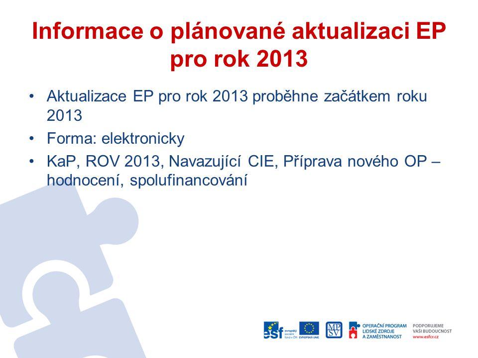 Informace o plánované aktualizaci EP pro rok 2013