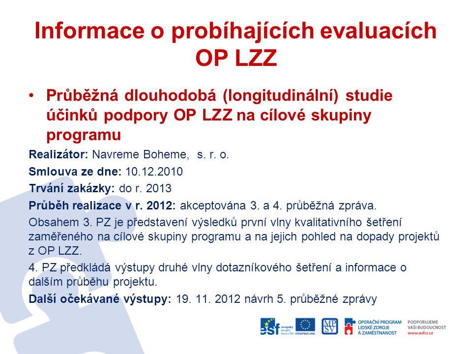 Informace o probíhajících evaluacích OP LZZ