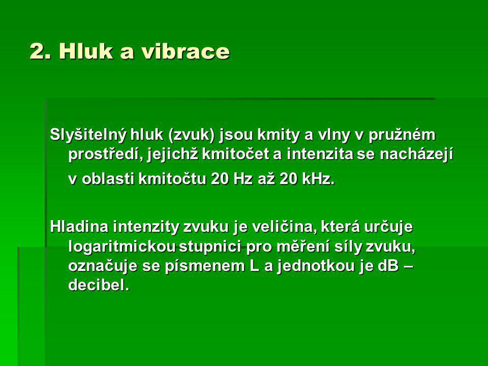 2. Hluk a vibrace
