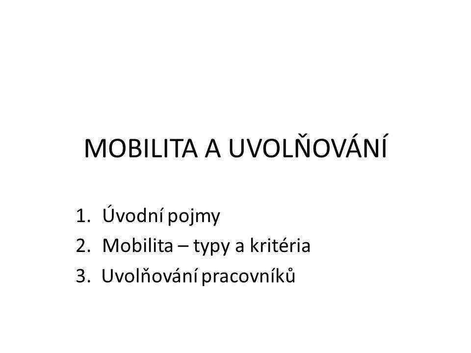 Úvodní pojmy Mobilita – typy a kritéria 3. Uvolňování pracovníků