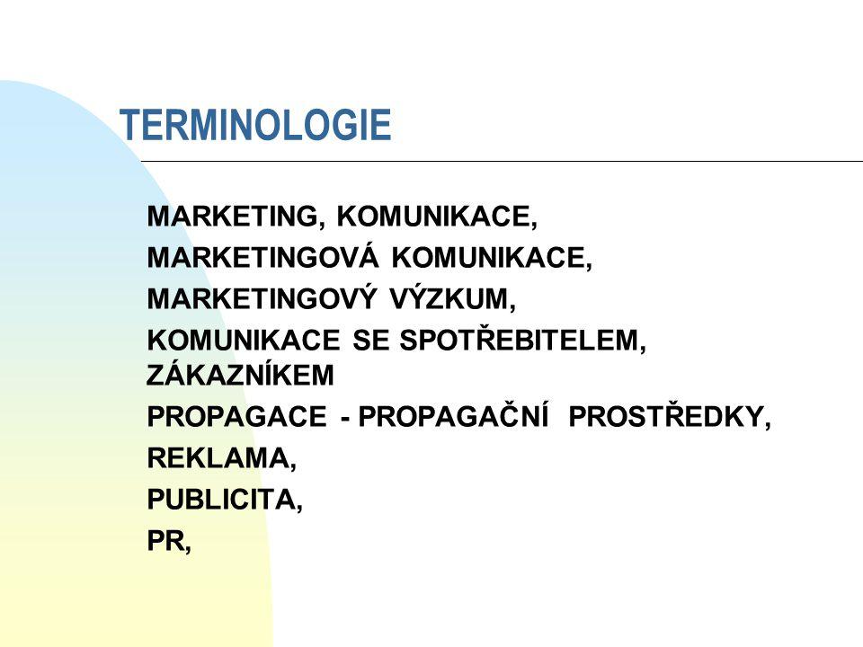 TERMINOLOGIE MARKETING, KOMUNIKACE, MARKETINGOVÁ KOMUNIKACE,