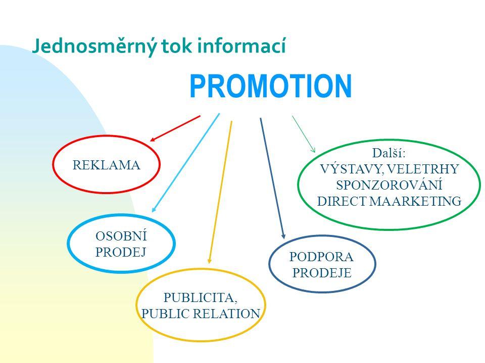 PROMOTION Jednosměrný tok informací Další: REKLAMA VÝSTAVY, VELETRHY