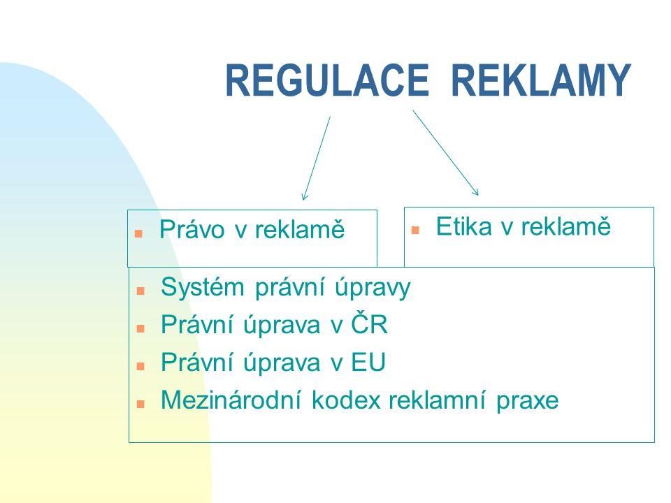 REGULACE REKLAMY Etika v reklamě Právo v reklamě Systém právní úpravy