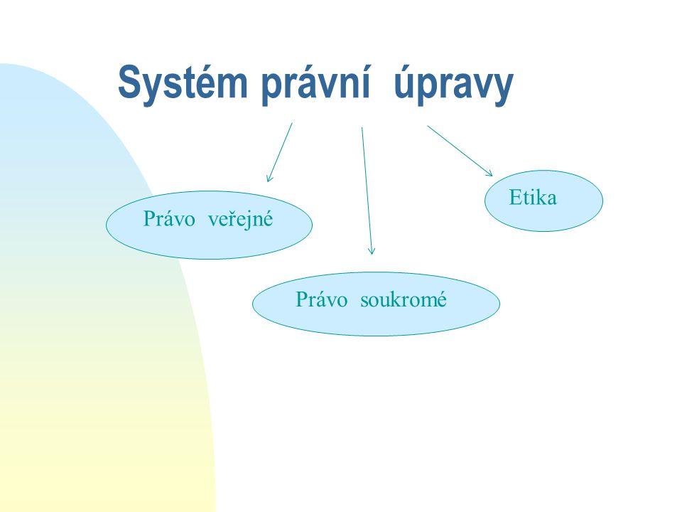 Systém právní úpravy Etika Právo veřejné Právo soukromé