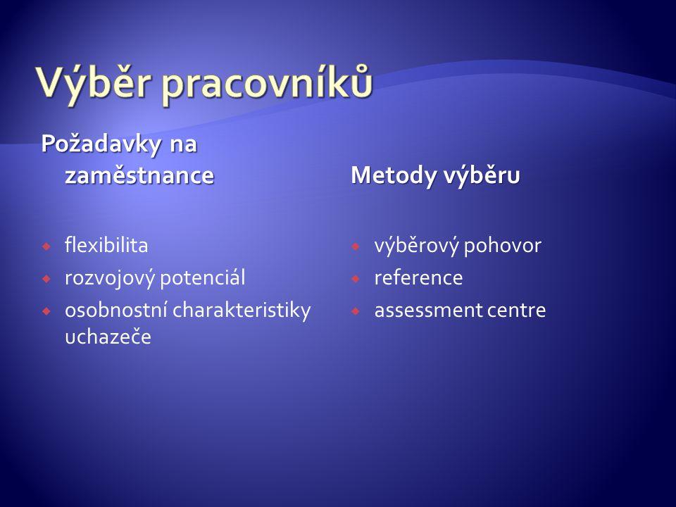 Výběr pracovníků Požadavky na zaměstnance Metody výběru flexibilita