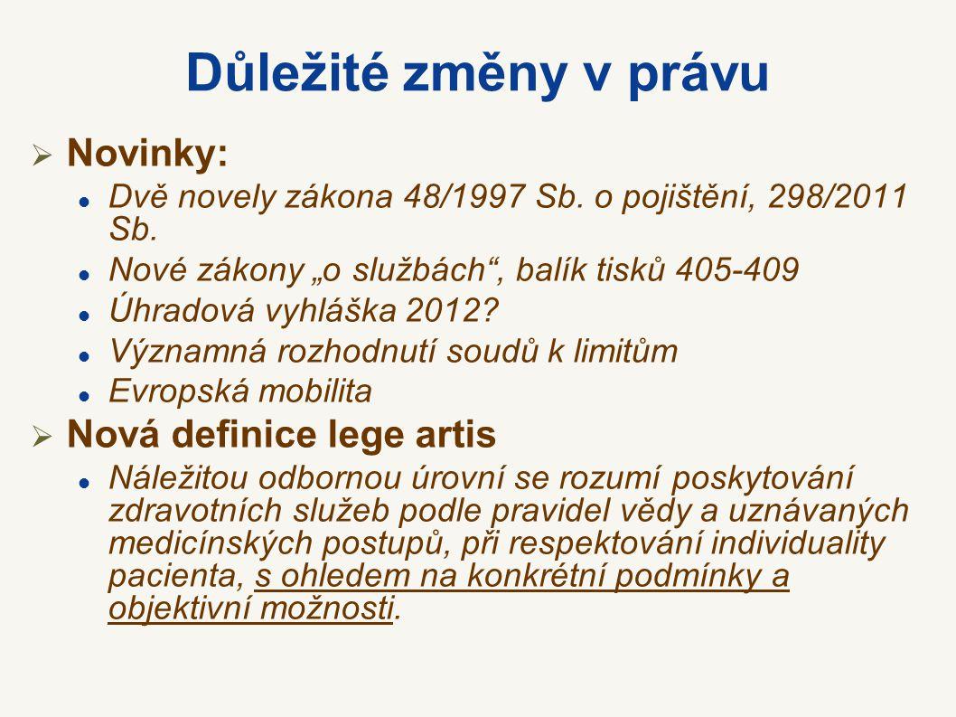 Důležité změny v právu Novinky: Nová definice lege artis
