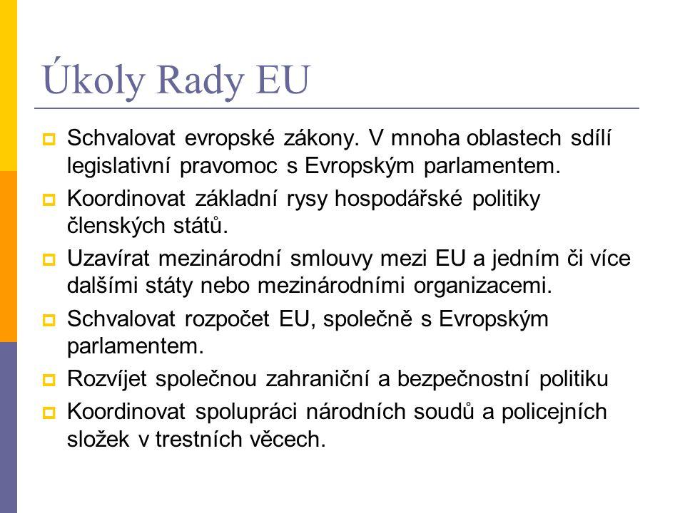 Úkoly Rady EU Schvalovat evropské zákony. V mnoha oblastech sdílí legislativní pravomoc s Evropským parlamentem.