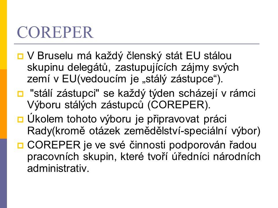 """COREPER V Bruselu má každý členský stát EU stálou skupinu delegátů, zastupujících zájmy svých zemí v EU(vedoucím je """"stálý zástupce )."""