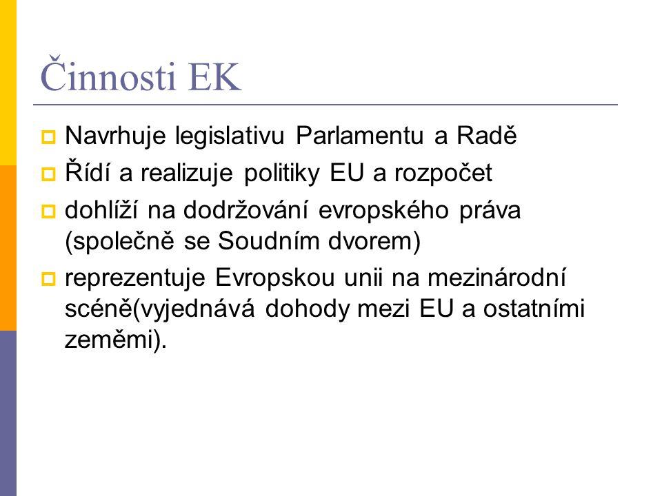 Činnosti EK Navrhuje legislativu Parlamentu a Radě