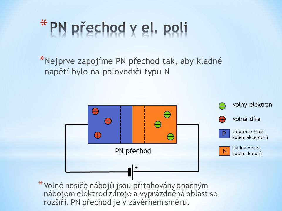 PN přechod v el. poli Nejprve zapojíme PN přechod tak, aby kladné napětí bylo na polovodiči typu N.