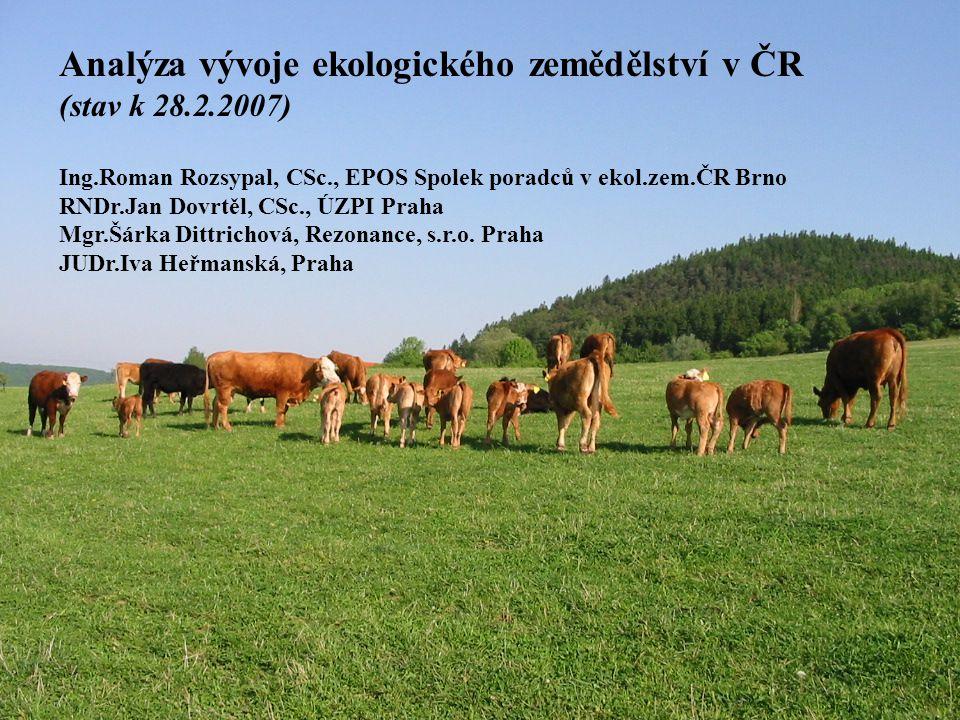 Analýza vývoje ekologického zemědělství v ČR