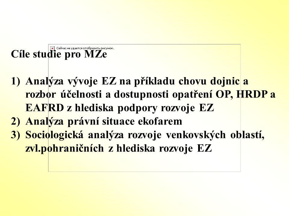 Cíle studie pro MZe