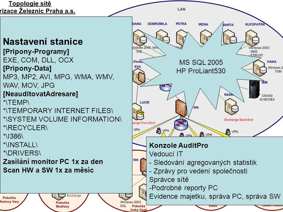 Obrázek od čápa Dopsat info k stanicím a serveru