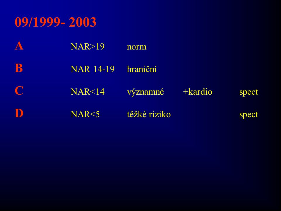 09/1999- 2003 A NAR>19 norm B NAR 14-19 hraniční