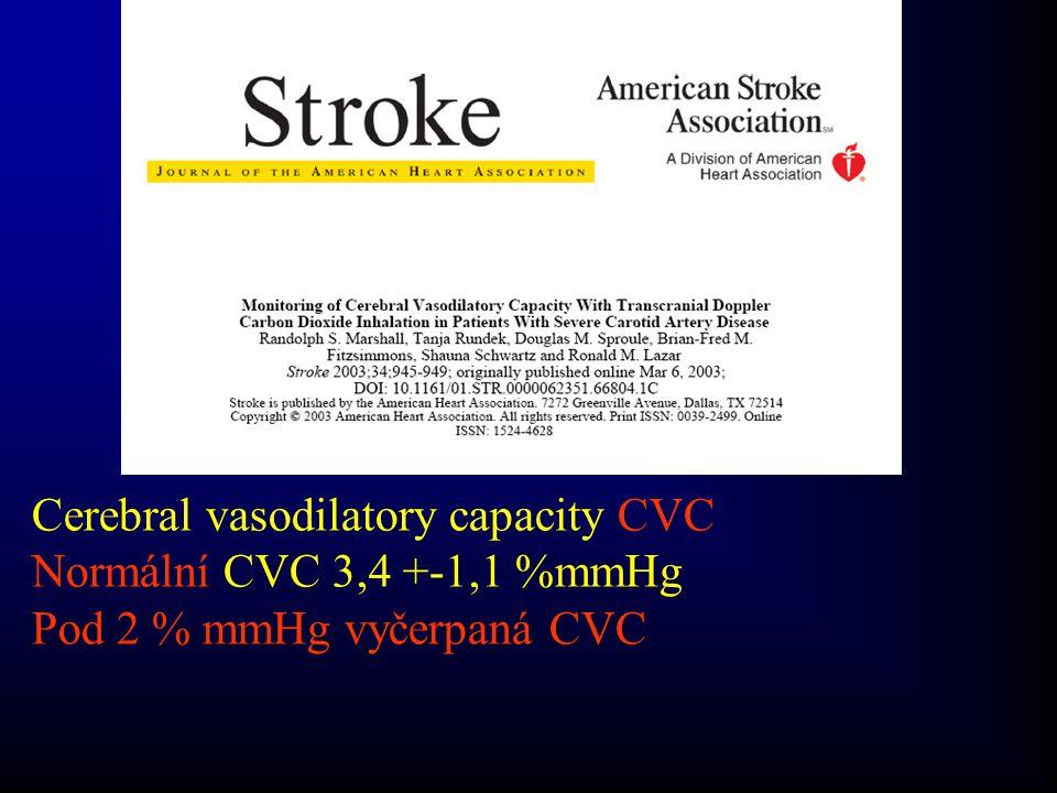 Cerebral vasodilatory capacity CVC