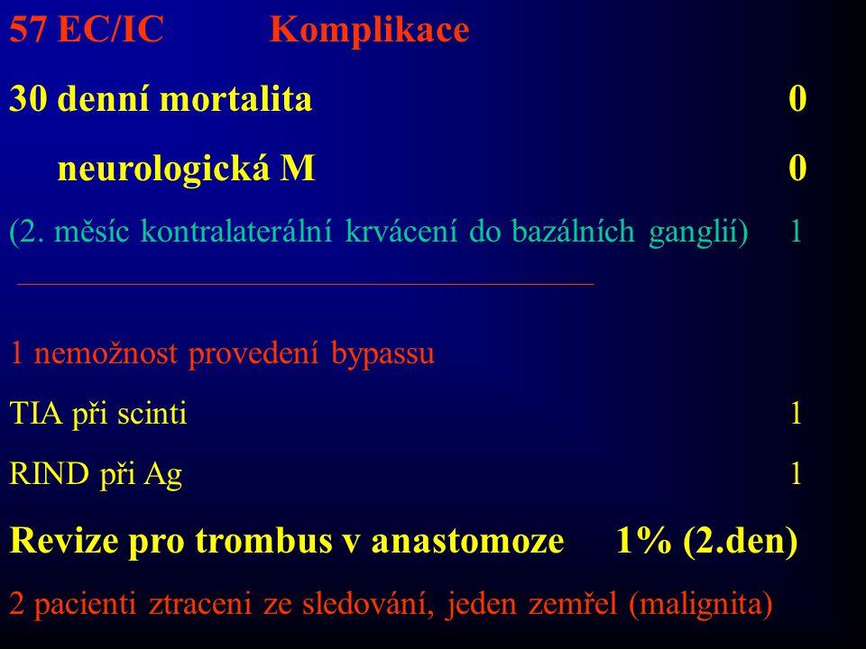 Revize pro trombus v anastomoze 1% (2.den)
