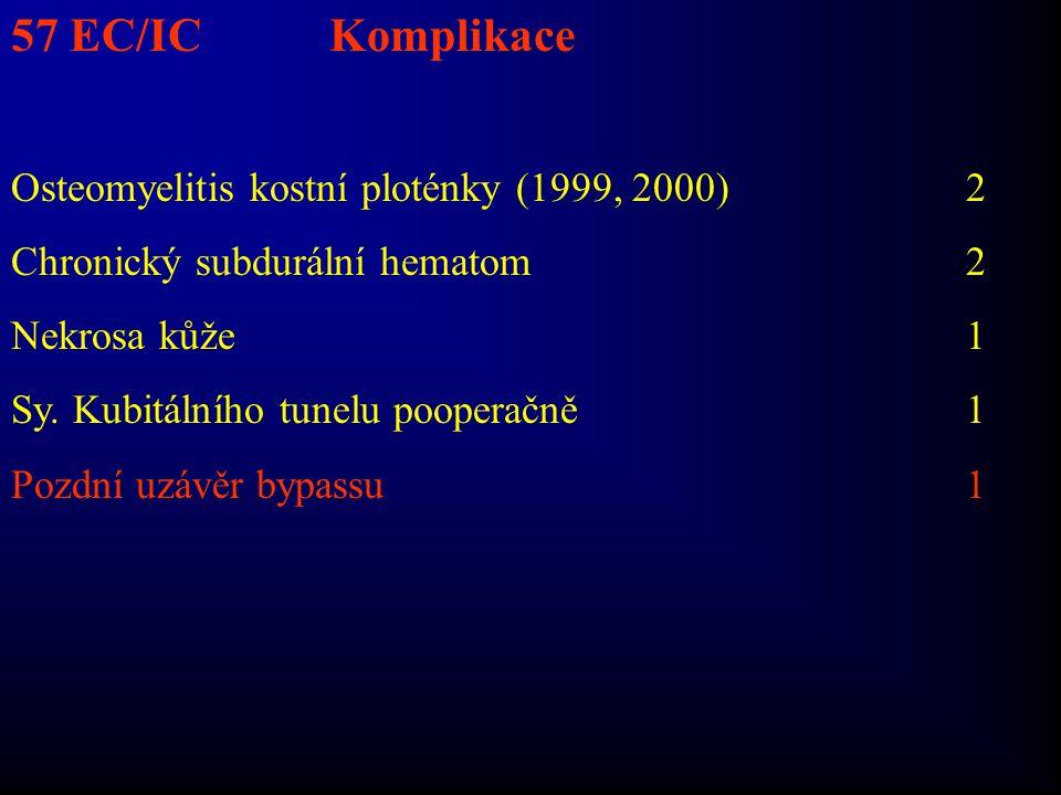 57 EC/IC Komplikace Osteomyelitis kostní ploténky (1999, 2000) 2