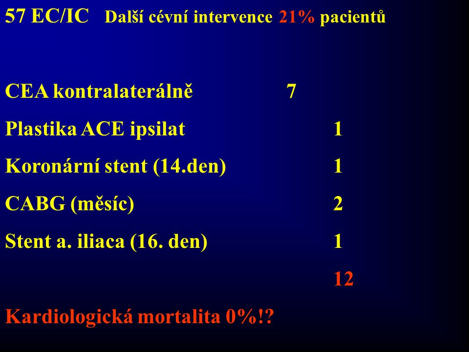57 EC/IC Další cévní intervence 21% pacientů