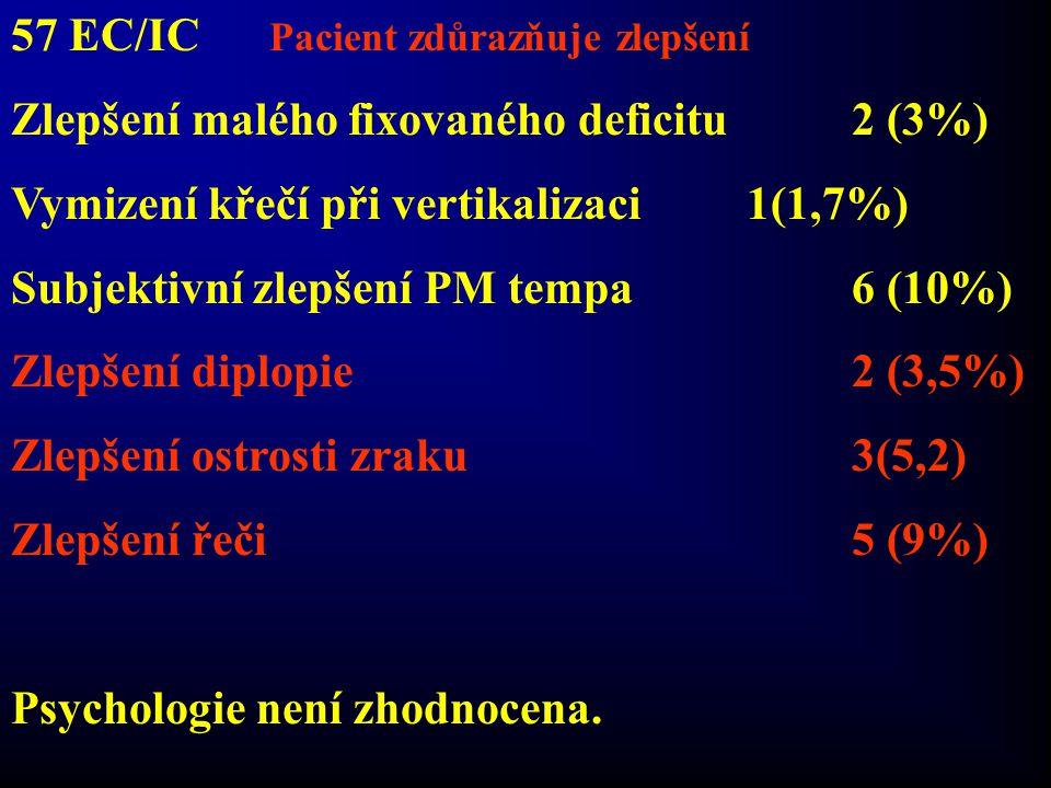 57 EC/IC Pacient zdůrazňuje zlepšení