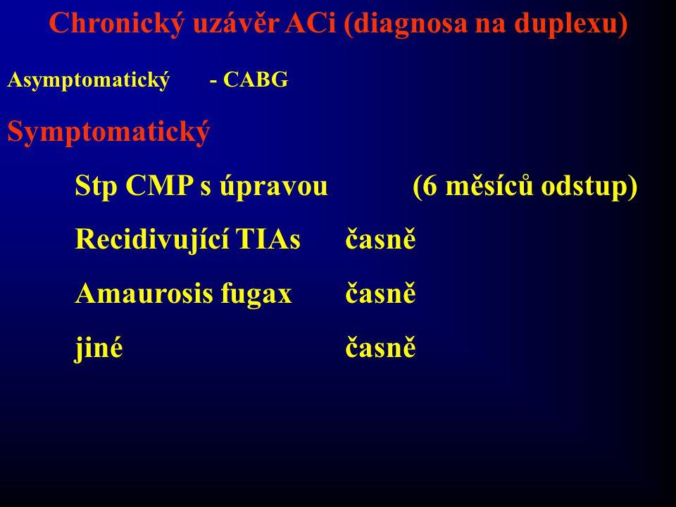 Chronický uzávěr ACi (diagnosa na duplexu)