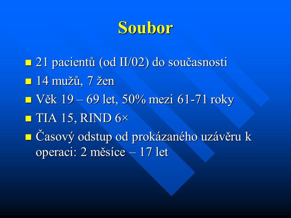 Soubor 21 pacientů (od II/02) do současnosti 14 mužů, 7 žen