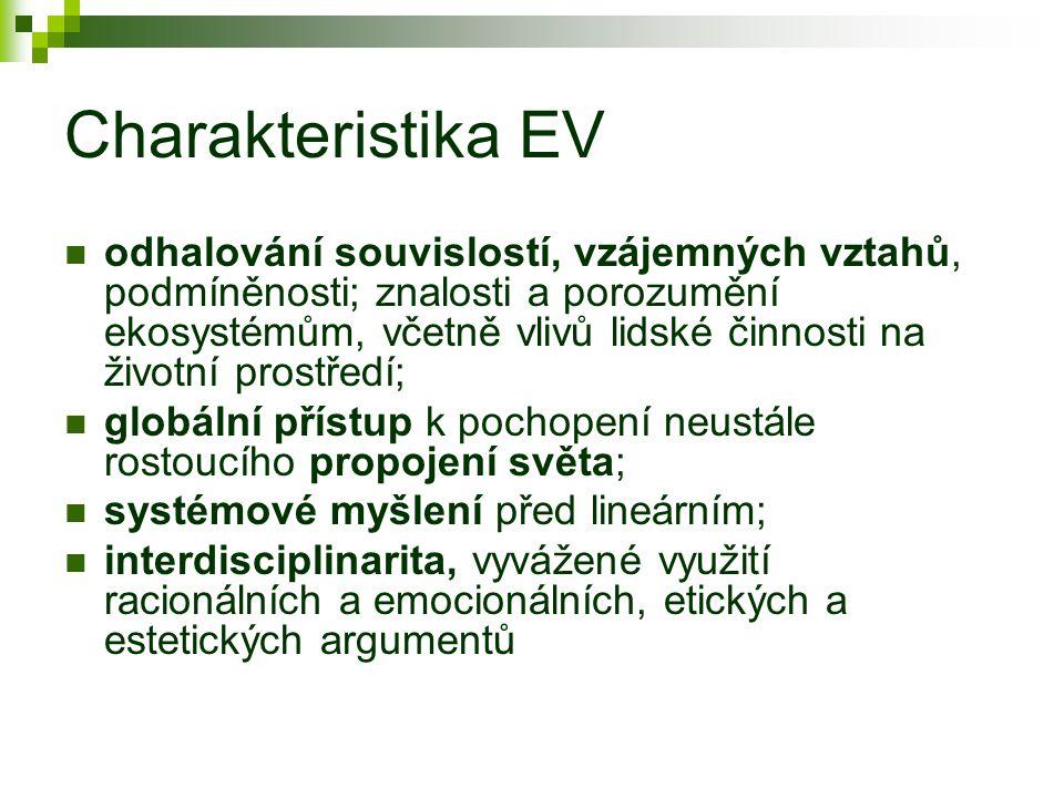 Charakteristika EV