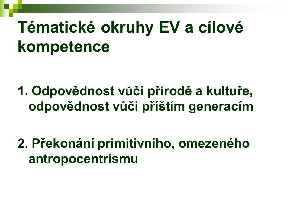 Tématické okruhy EV a cílové kompetence