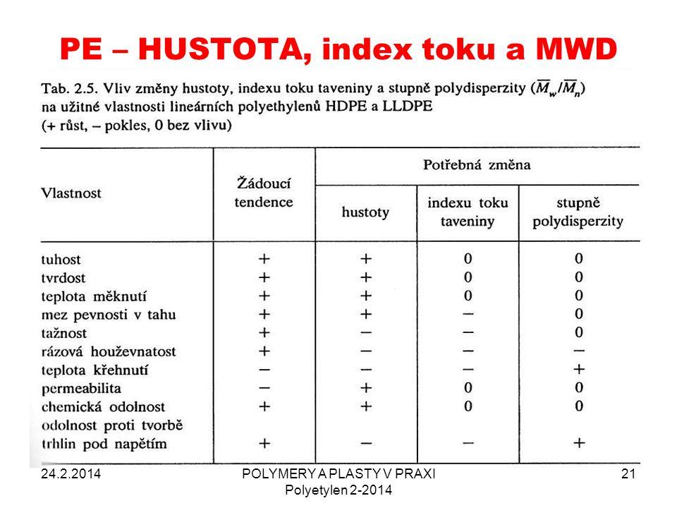 PE – HUSTOTA, index toku a MWD