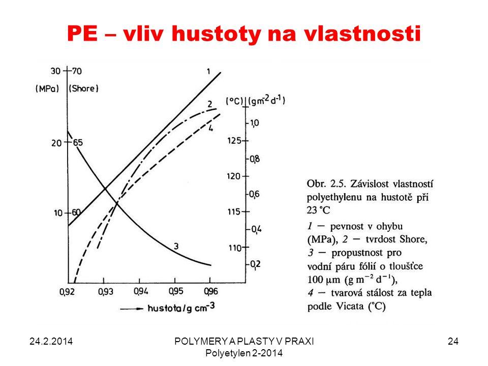 PE – vliv hustoty na vlastnosti