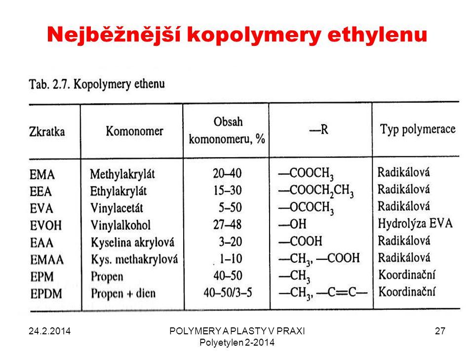 Nejběžnější kopolymery ethylenu