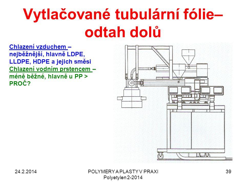 Vytlačované tubulární fólie– odtah dolů