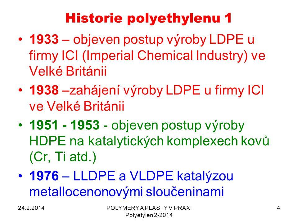 Historie polyethylenu 1