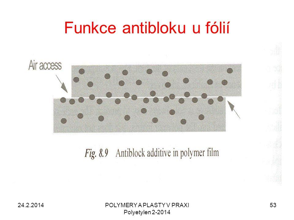 Funkce antibloku u fólií