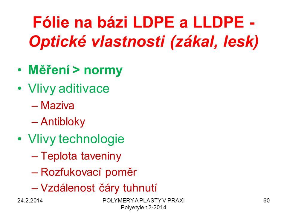 Fólie na bázi LDPE a LLDPE - Optické vlastnosti (zákal, lesk)
