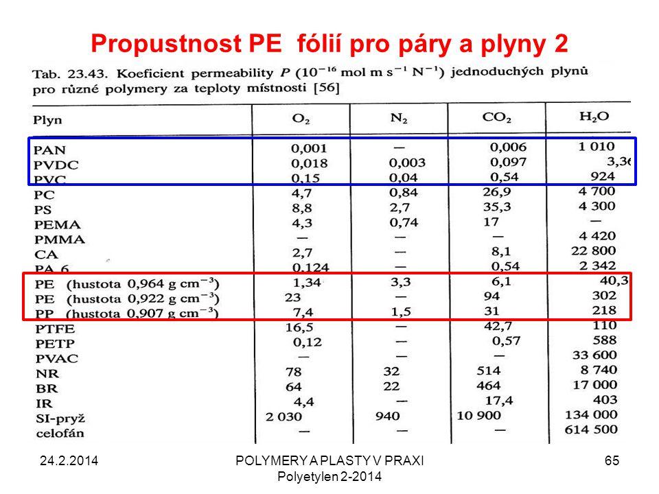 Propustnost PE fólií pro páry a plyny 2
