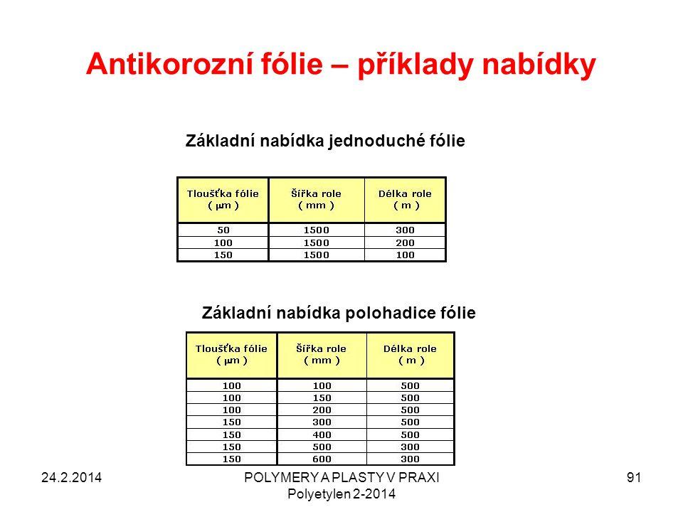 Antikorozní fólie – příklady nabídky