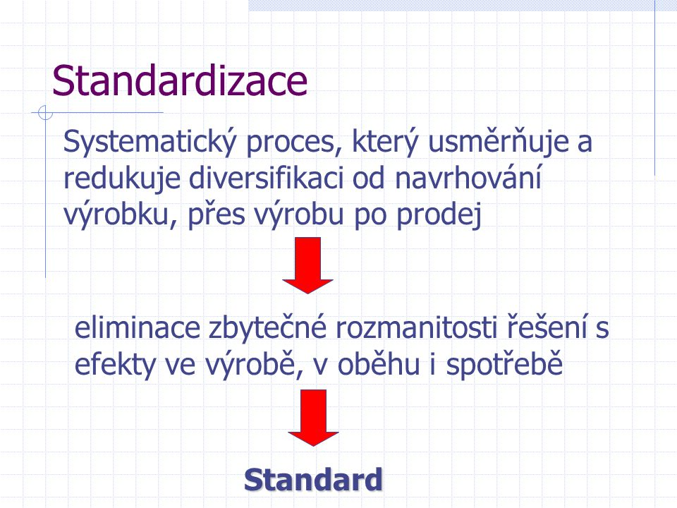 Standardizace Systematický proces, který usměrňuje a redukuje diversifikaci od navrhování výrobku, přes výrobu po prodej.