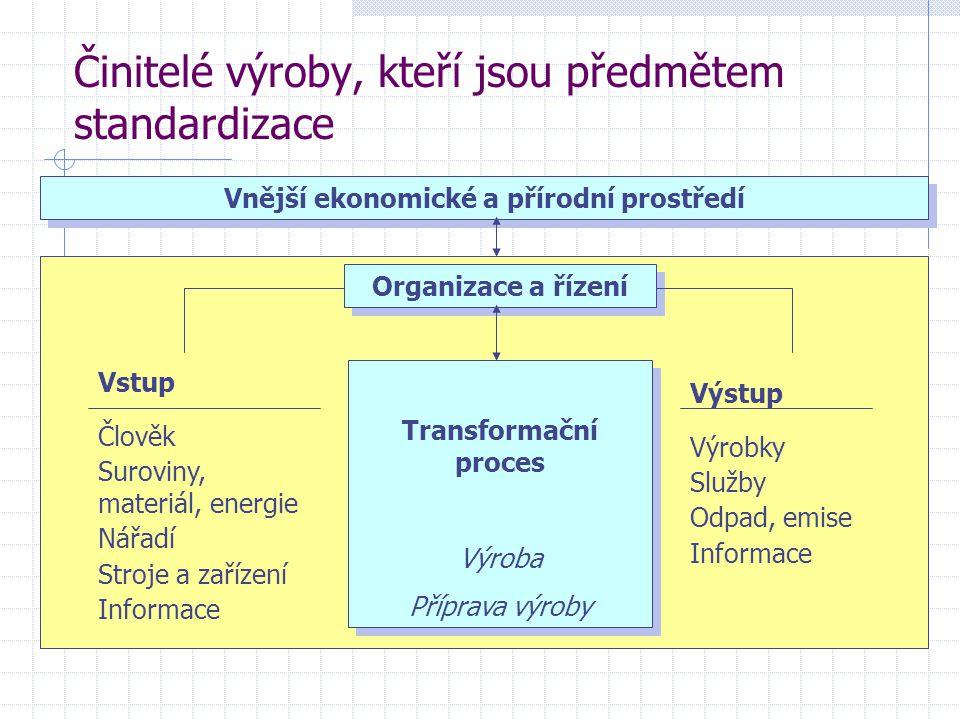 Činitelé výroby, kteří jsou předmětem standardizace