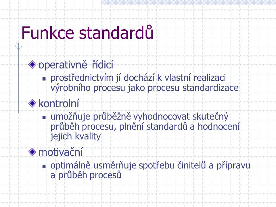 Funkce standardů operativně řídicí kontrolní motivační