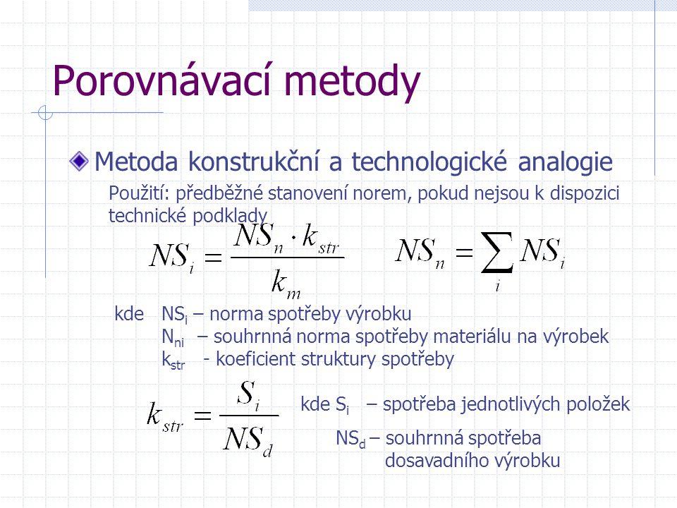 Porovnávací metody Metoda konstrukční a technologické analogie